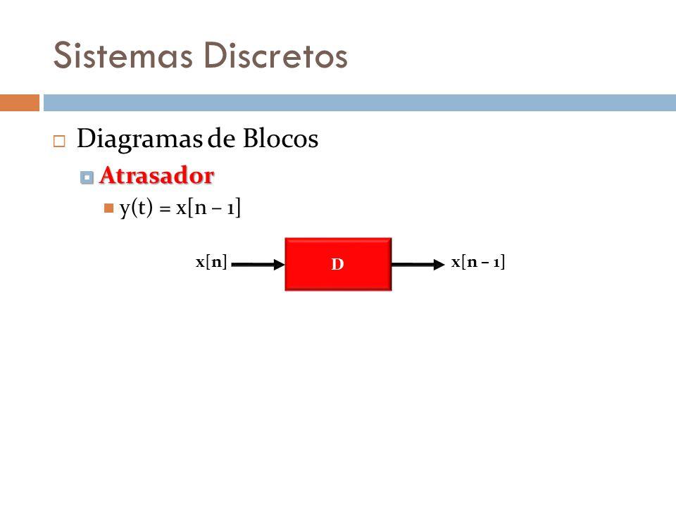 Sistemas Discretos Diagramas de Blocos Atrasador y(t) = x[n – 1] D
